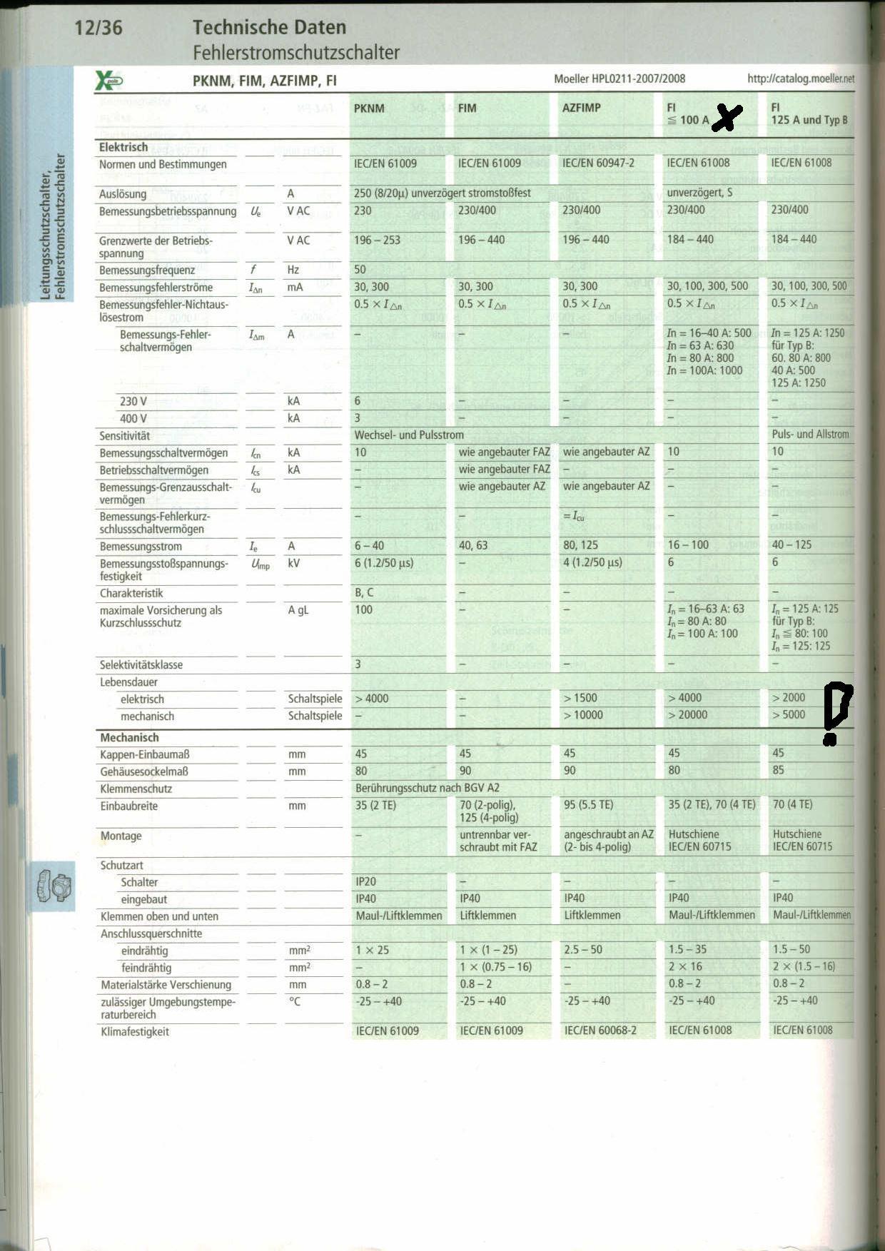 CEE im Außenbereich - Mikrocontroller.net