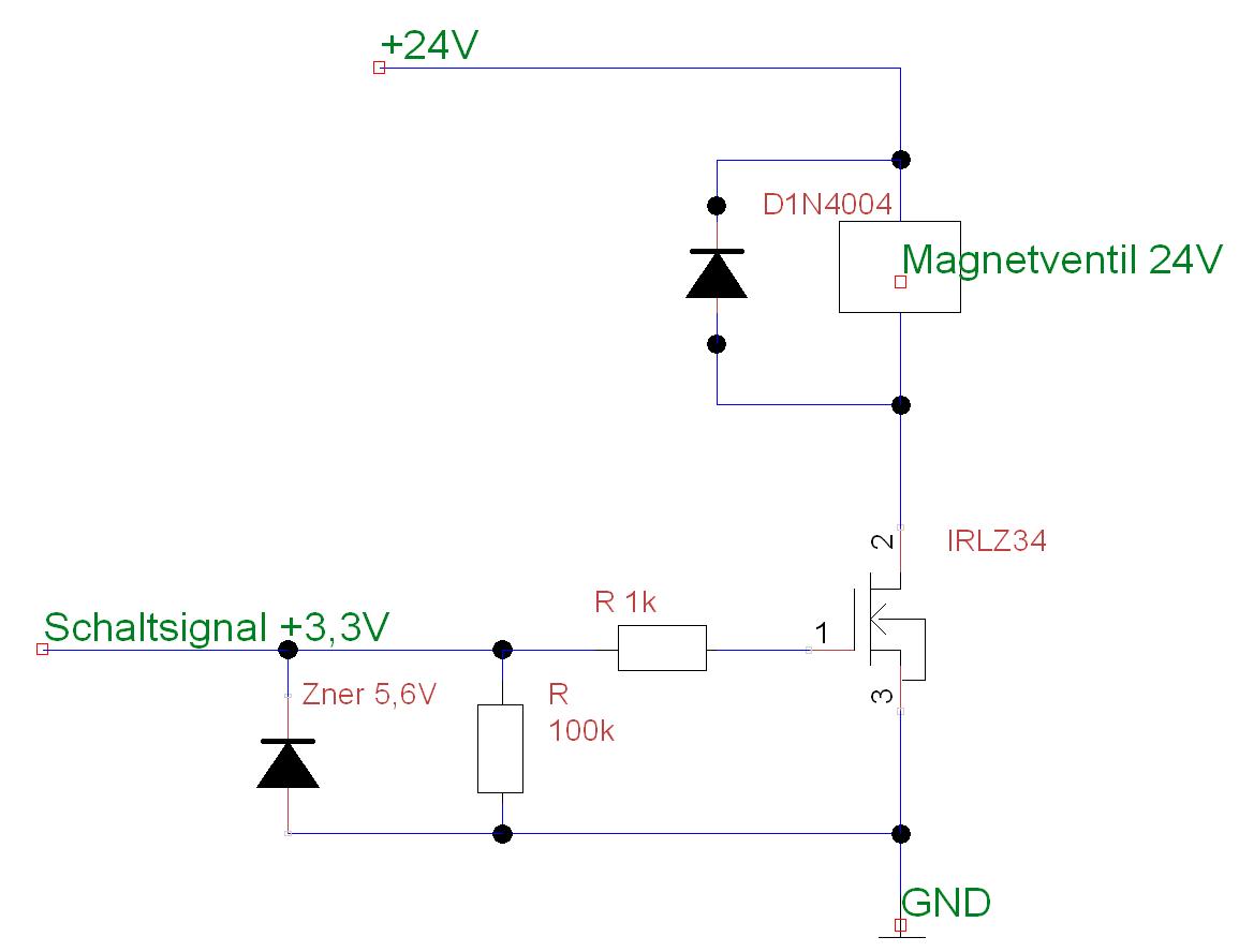 Magnetventile mit einem Raspberry Pi 2 steuern - Mikrocontroller.net