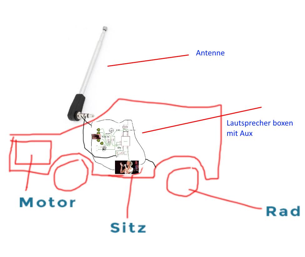 Eigene Lautsprecher boxen mit Aux und Antennen anschluss ...