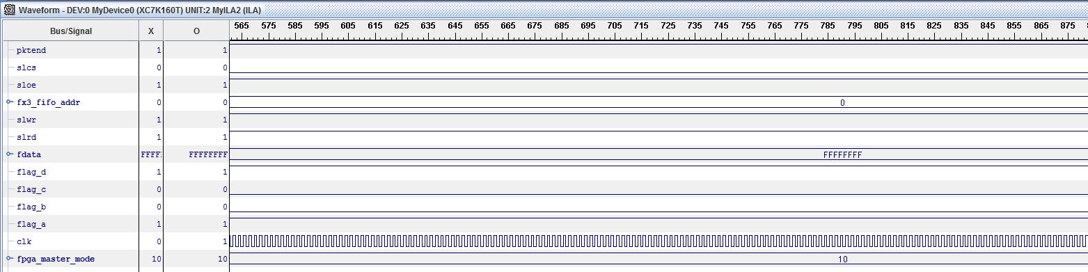 Cypress FX3 StreamIN Problem - Mikrocontroller.net