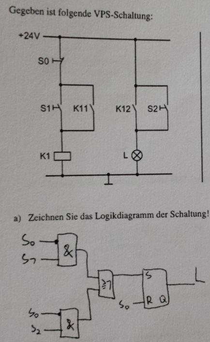 RelaisSchaltplan in FUP  Mikrocontroller