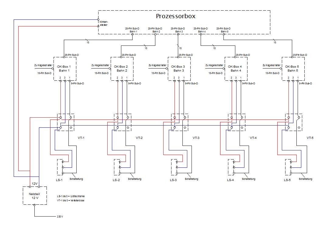 Kegelbahn Wurfergebnisse in PC übertragen - Mikrocontroller.net