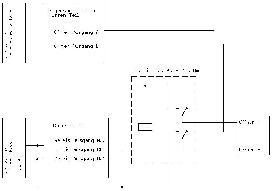 Atemberaubend Combo Schaltausgang Schaltplan Ideen - Elektrische ...