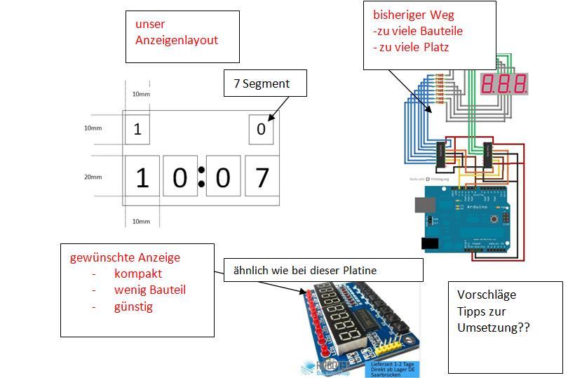 Segment anzeige kompakt und günstig mikrocontroller