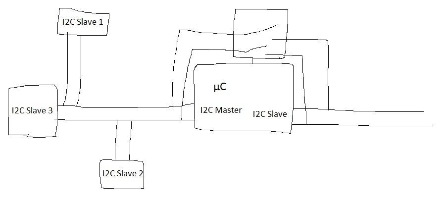 i2c im c durchschleifen. Black Bedroom Furniture Sets. Home Design Ideas