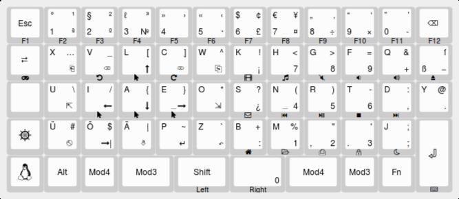 matrix tastatur mit neo  layout mikrocontrollernet