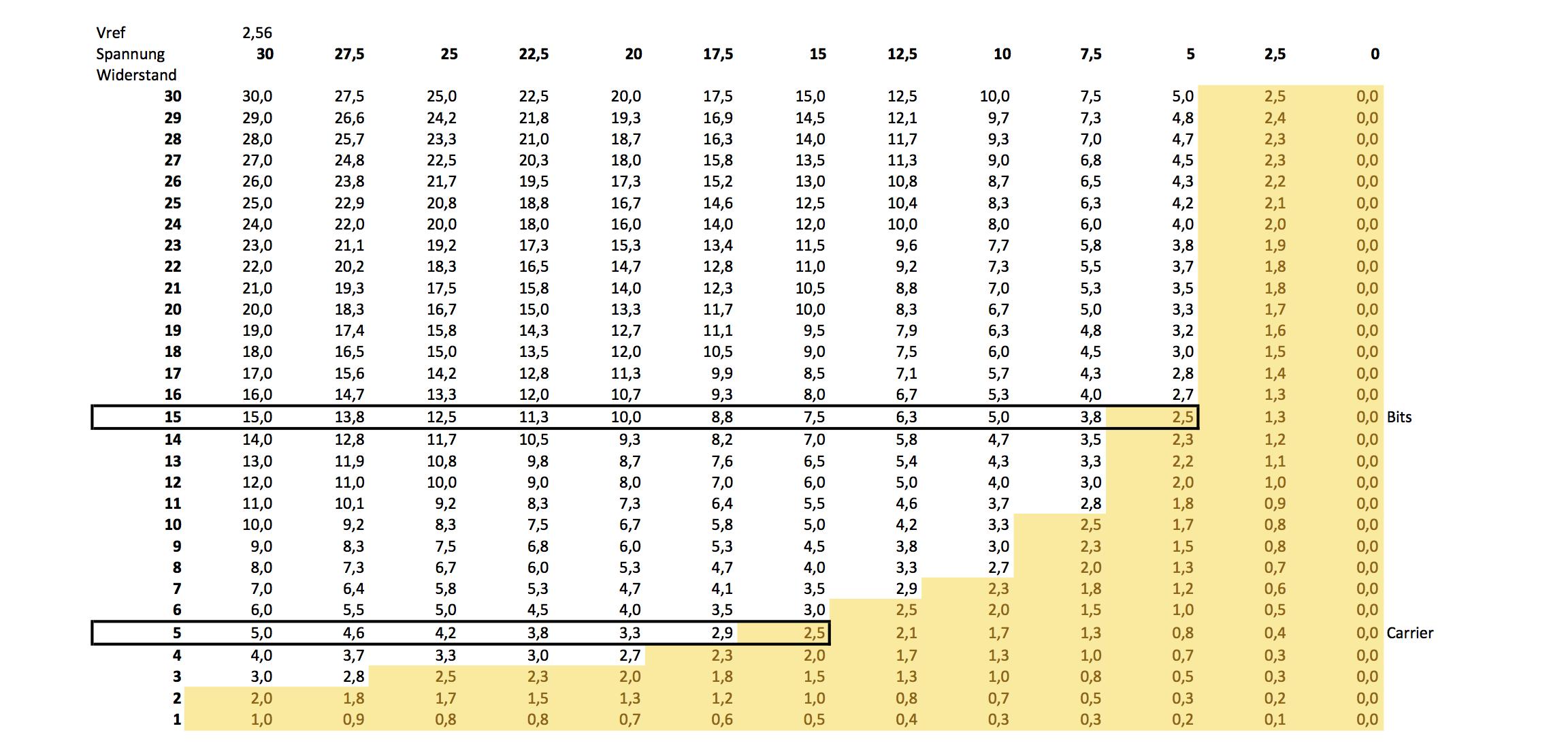 Ziemlich Ethernet Schaltschema Zeitgenössisch - Der Schaltplan ...