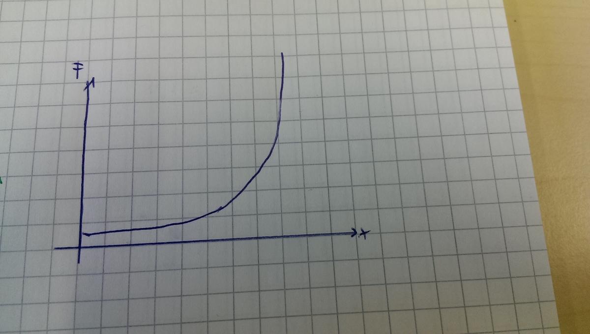 Fantastisch 2 Wege Diagramm Zeitgenössisch - Verdrahtungsideen ...