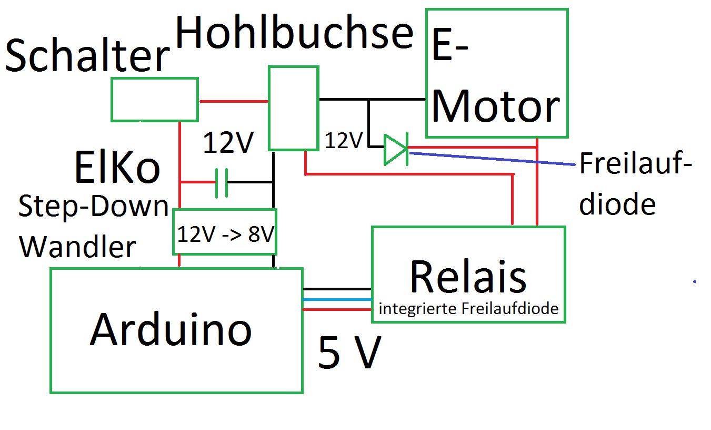 Fein Motorsteuerung Mit Relais Schaltplan Galerie - Elektrische ...