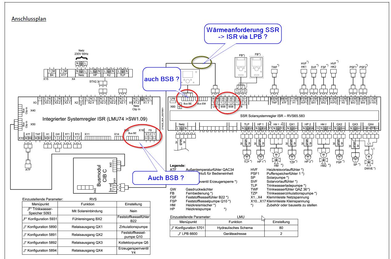 Brötje ISR Plus Kommunikation / LPB - Mikrocontroller.net