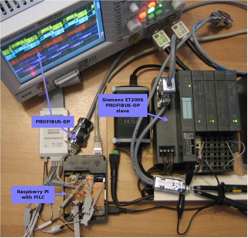 Sps Programme Und Profibus Dp Auf Dem Raspberry Pi
