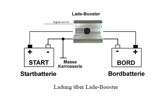 Geheimnisvoller Lade-Booster - Mikrocontroller.net