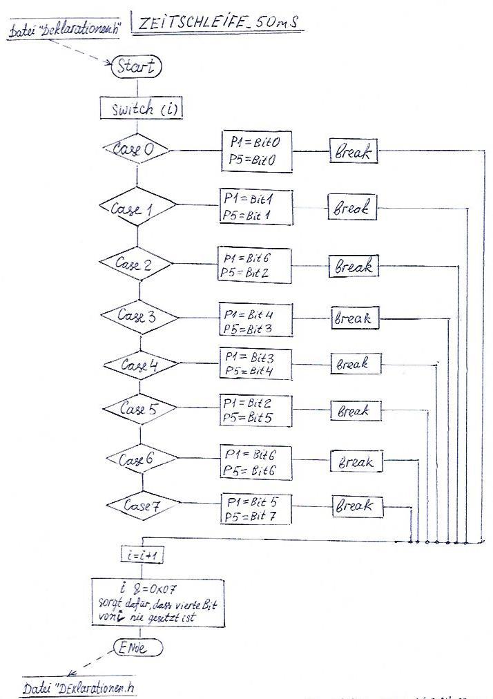 Tolle Schematisches Flussdiagramm Fotos - Der Schaltplan - greigo.com