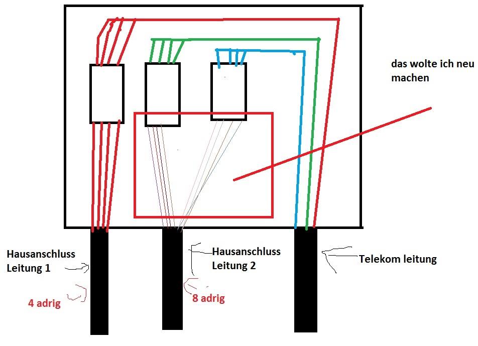 frage wegen kabel klemung - Mikrocontroller.net