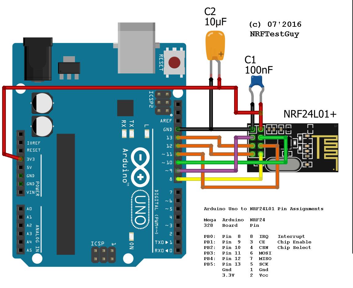 nrf24l01 test program for arduino uno. Black Bedroom Furniture Sets. Home Design Ideas
