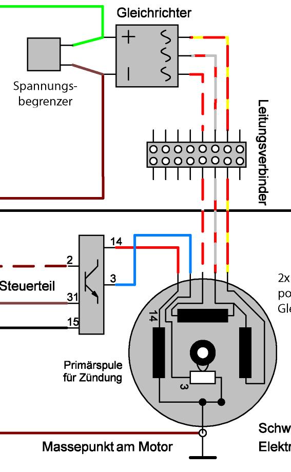 2 Lichtspulen mit 3-Phasen-Gleichrichter an Schwalbe ...