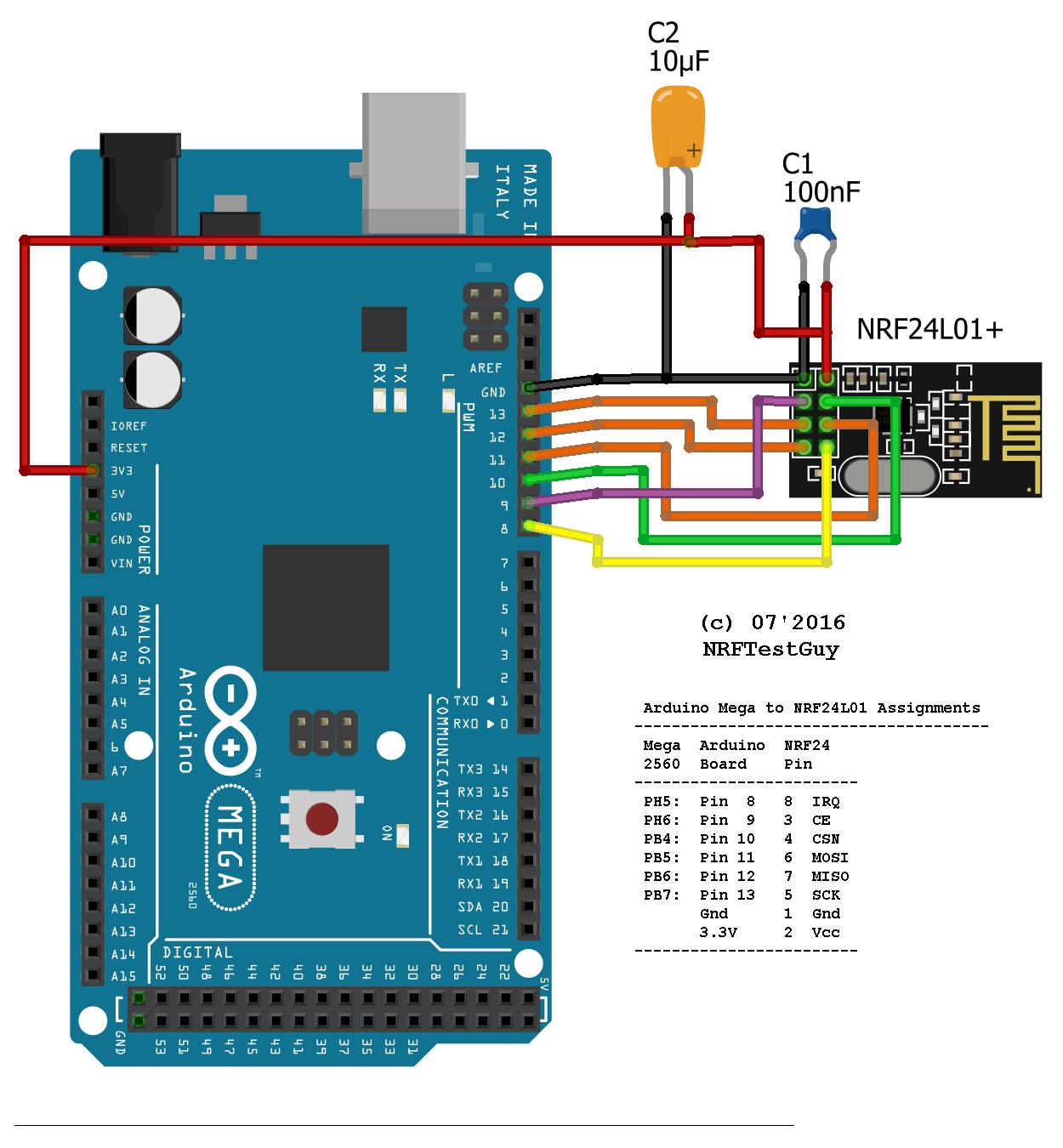 Wiring arduino mega mac mini elsavadorla