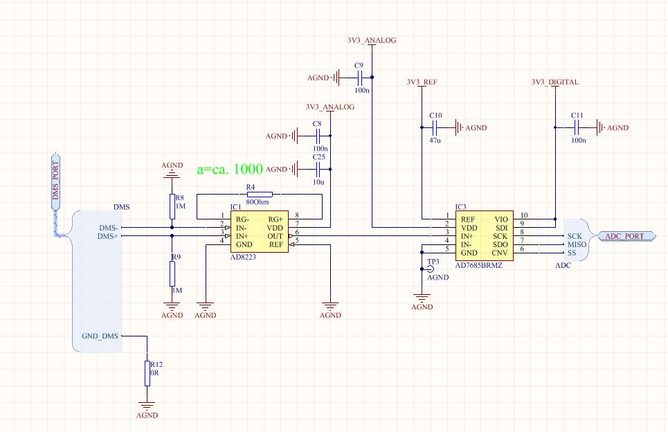AD8223 als Verstärker für DMS reagiert auf elektrisches Feld des ...
