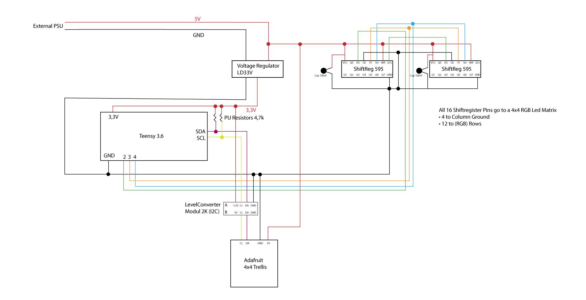 Fantastisch Schaltplan Des Netzwerkschnittstellengeräts ...