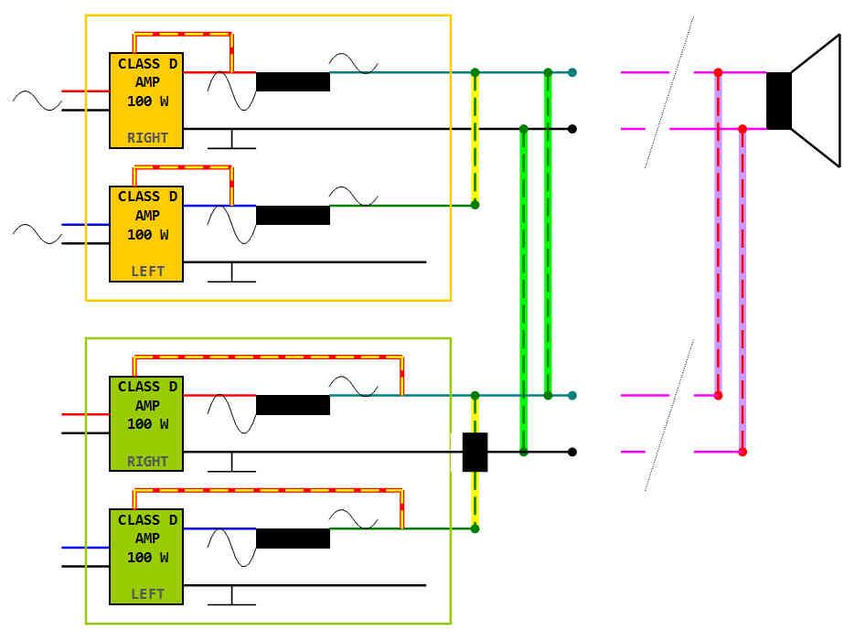 Class-D AMP Ausgänge verbinden - Mikrocontroller.net