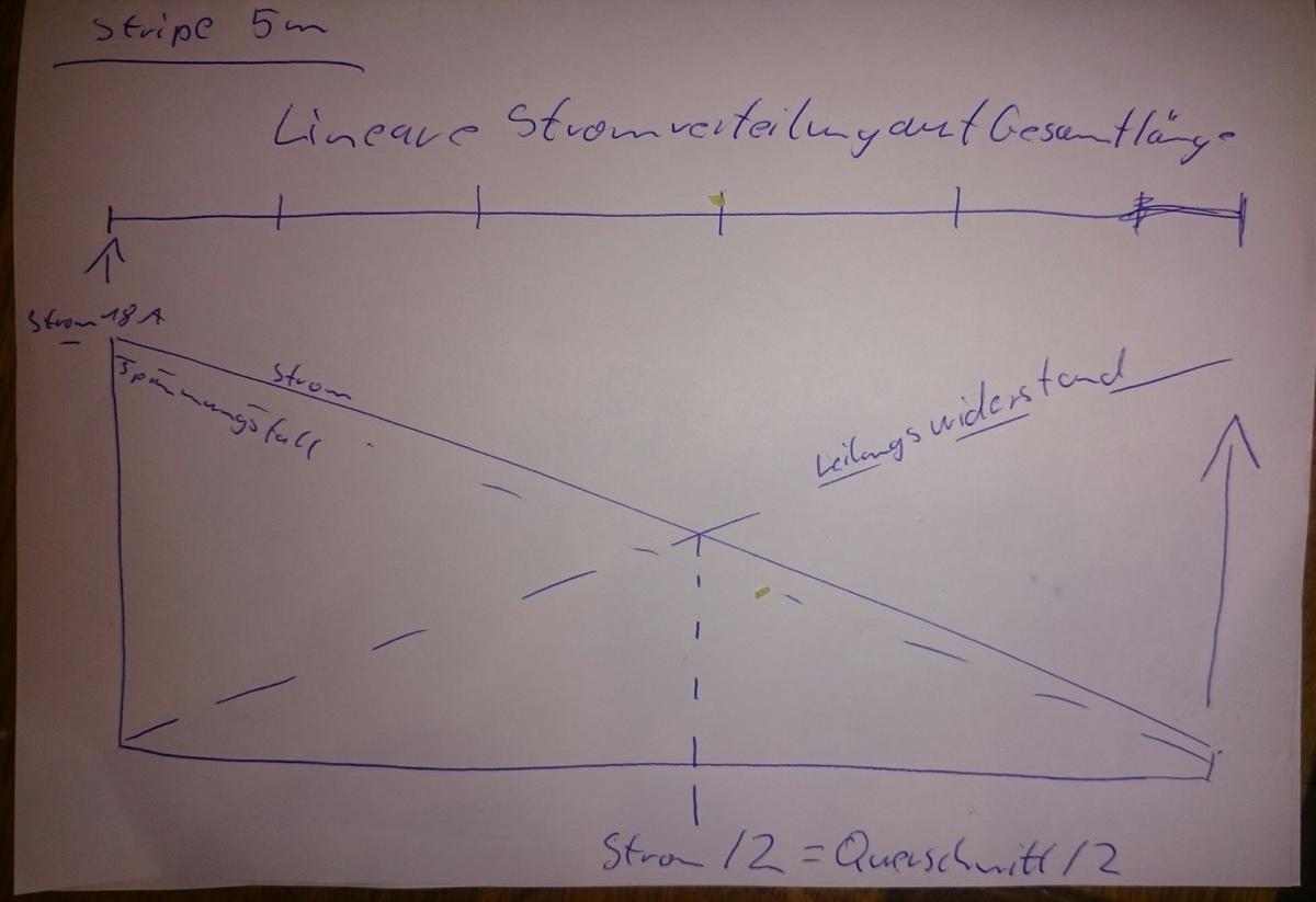 Kabelquerschnitt für 5V? - Mikrocontroller.net