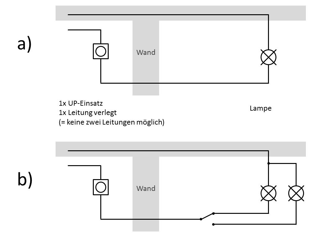 """Selbst""""-Stromstoß-Schaltung (plus Dimmer) – möglich ..."""