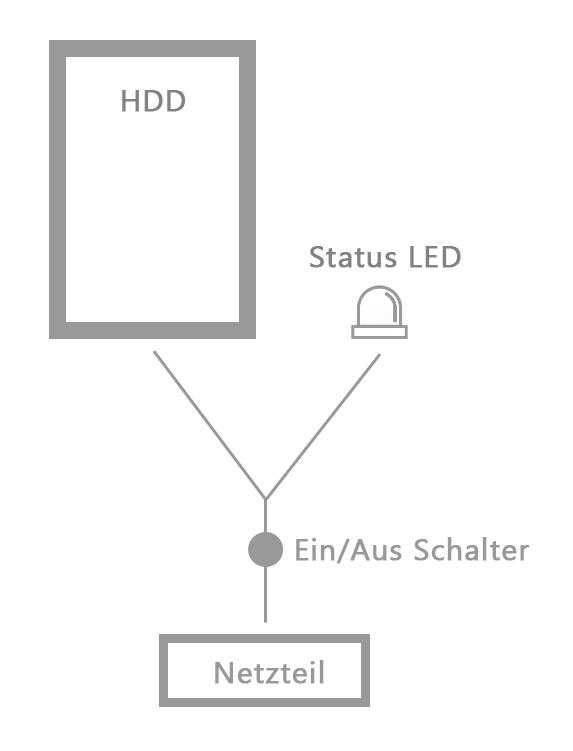 Großzügig Diagramm Des Schalters Ideen - Der Schaltplan - greigo.com