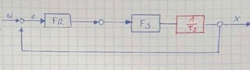 Regelkreis Führungsübertragungsfunktion - Mikrocontroller.net