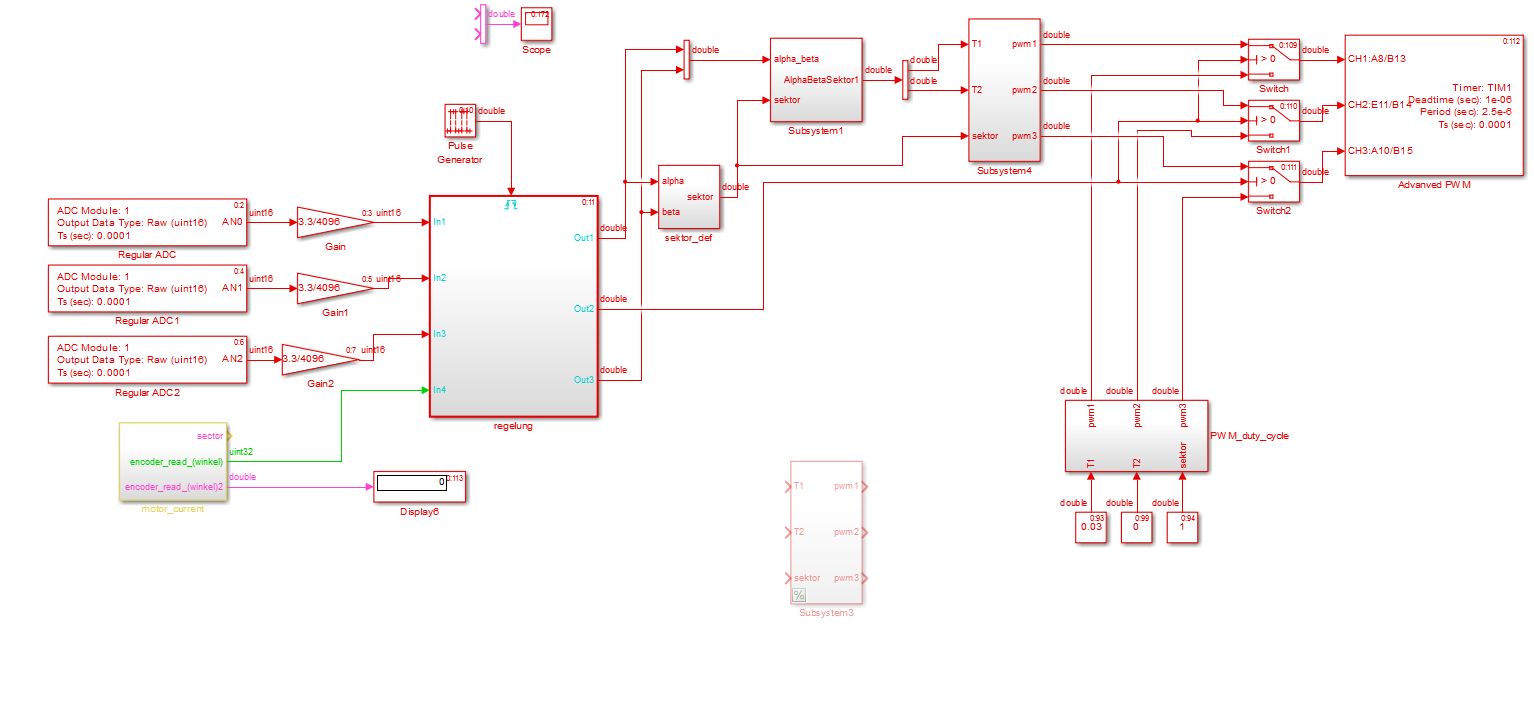 FOC of BLDC with STM32F4 and BOOSTXL DRV8301 on Simulink