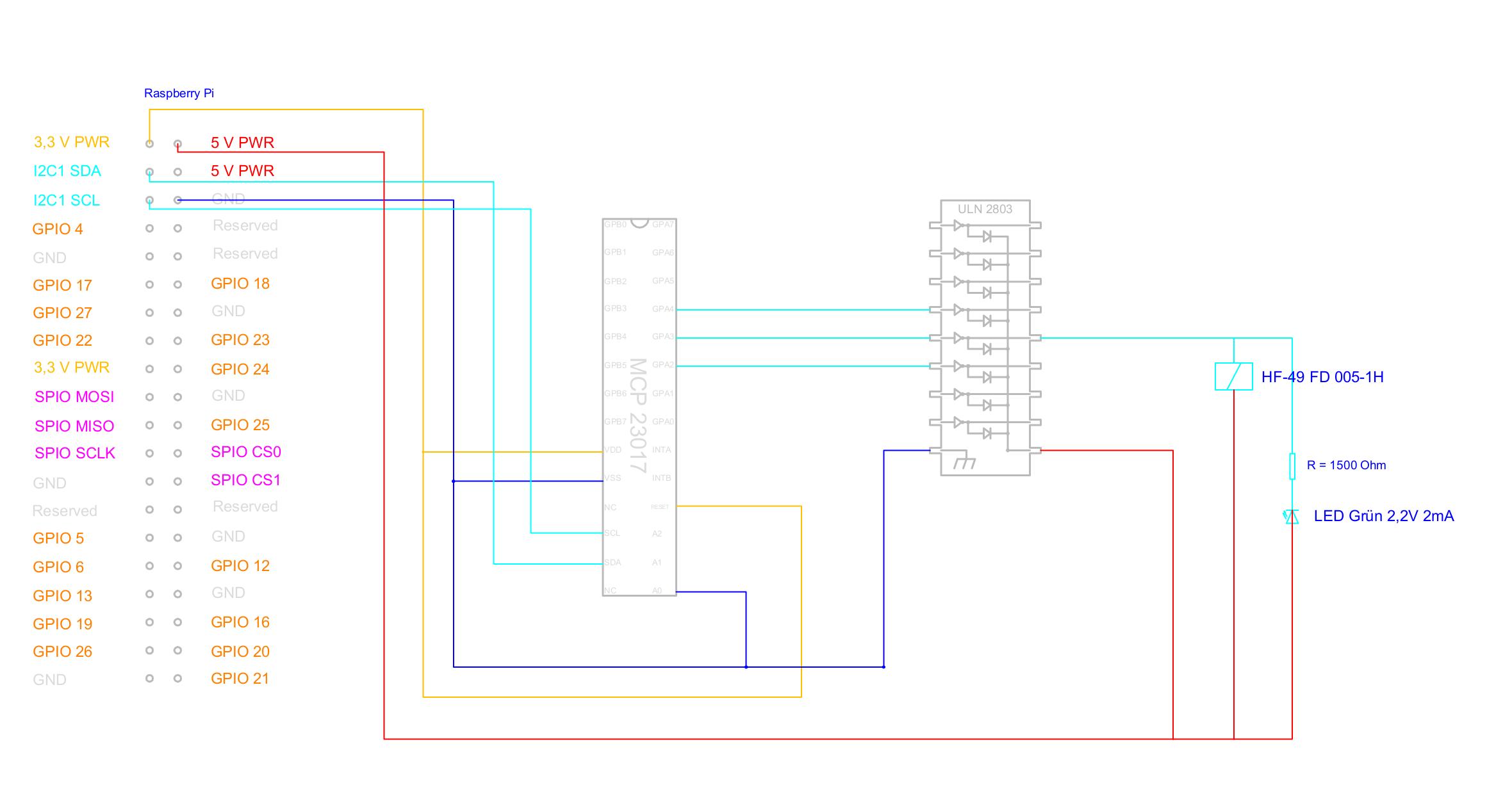 Raspi und Relais schaltung - Mikrocontroller.net