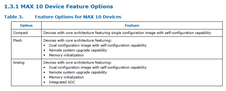 Altera MAX10 - kein ROM im Compact Mode? - Mikrocontroller net