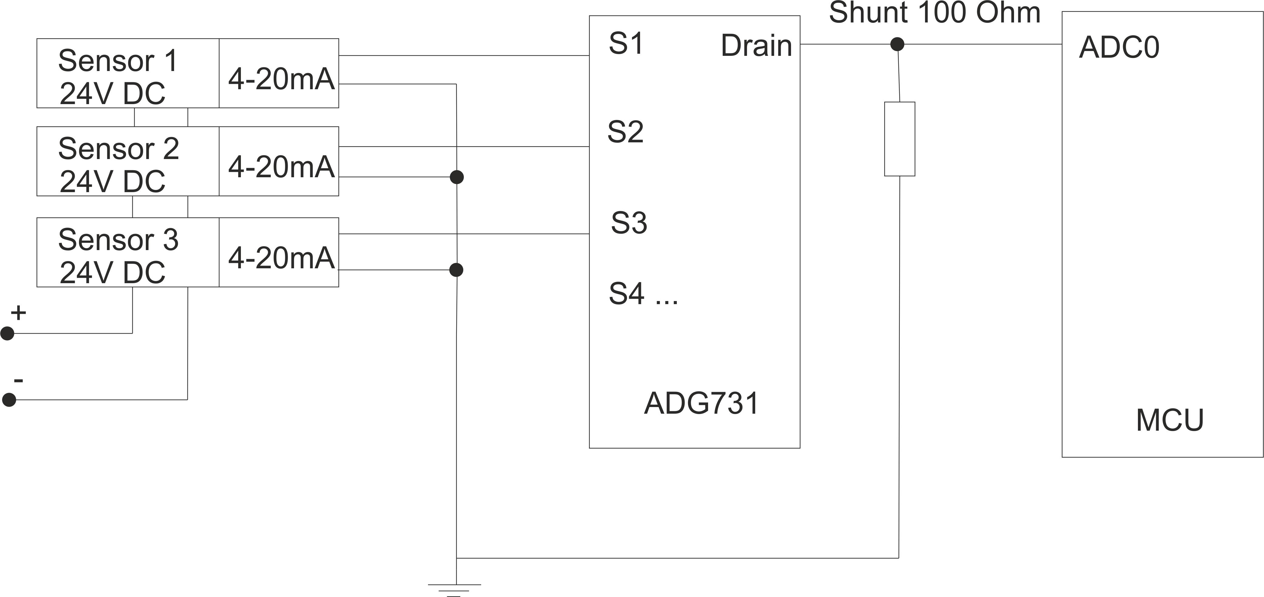 Probleme mit 32-Kanal Analog Multiplexer - Mikrocontroller.net