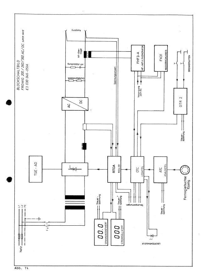 WIG Schweißgerät Regelungsplatine Fehlersuche - Mikrocontroller.net