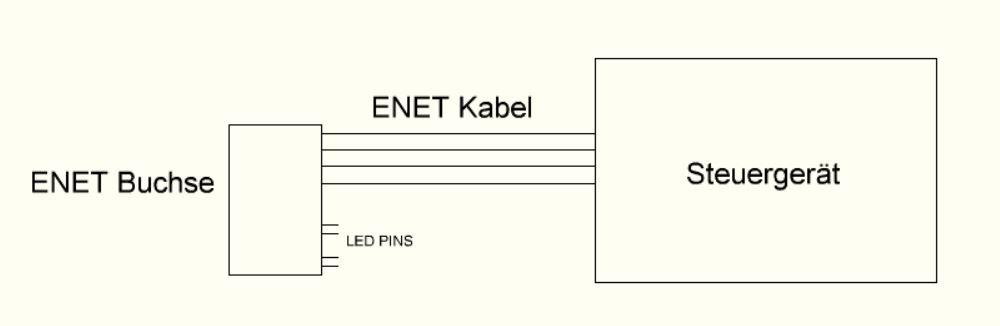 LED Ethernet Buchse anklemmen - Mikrocontroller.net