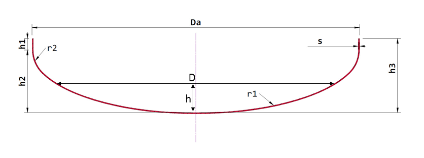 Volumen Fass Berechnen : kl pperboden berechnen ~ Themetempest.com Abrechnung