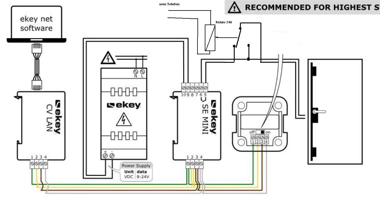 Garage-Plan-Beispiel - sohoart.co - Idee e immagini di design per la ...