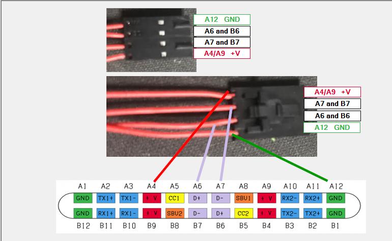 USB-C auf normale USB 2.0 Pins - Mikrocontroller.net