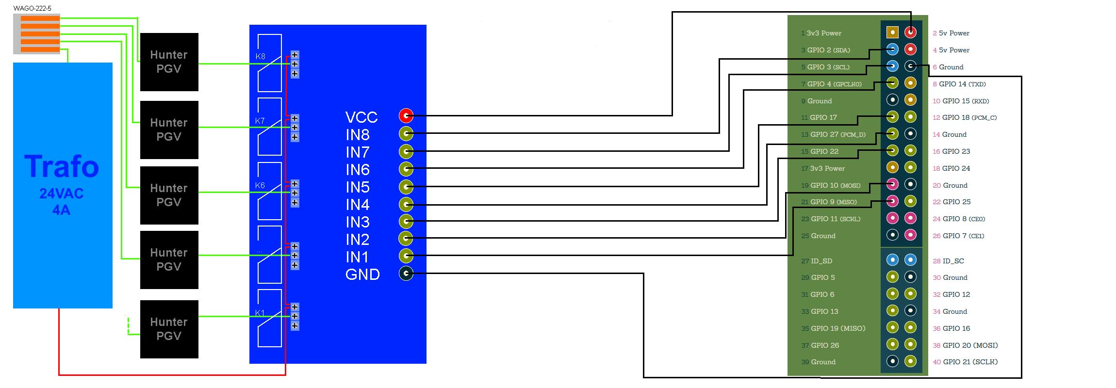 sch n 24vac relais schaltplan zeitgen ssisch der schaltplan. Black Bedroom Furniture Sets. Home Design Ideas