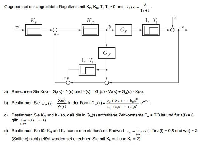 Regelungstechnik - Regelkreis - Mikrocontroller.net