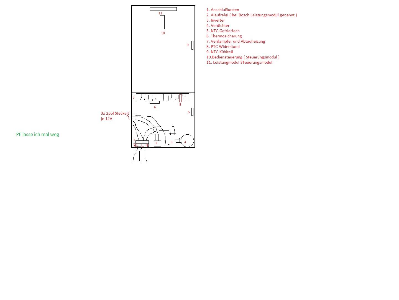 Wunderbar Quadratisches Drahtzaundeck Fotos - Schaltplan Serie ...