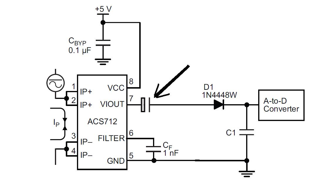 Strommessung mit dem ACS712 und dem ESP32: Fragen zur Beschaltung