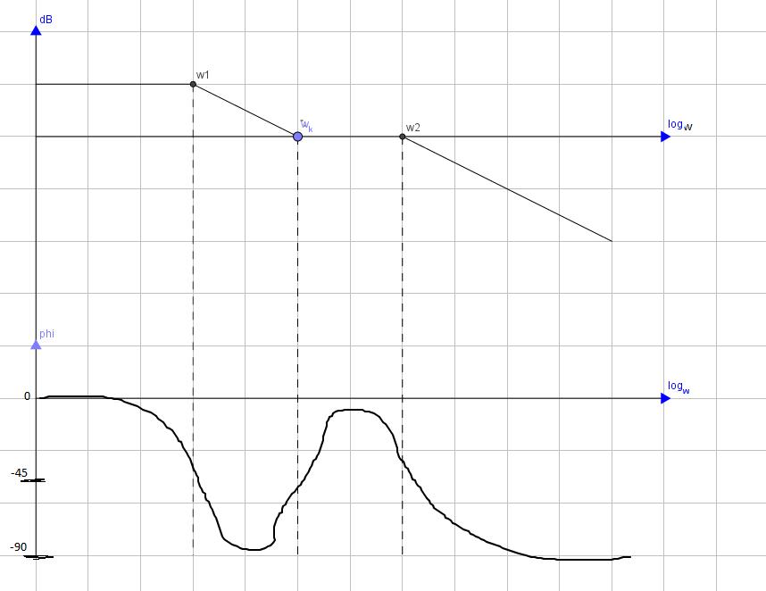 Bodediagramm aus gegebener Schaltung zeichnen - Mikrocontroller.net
