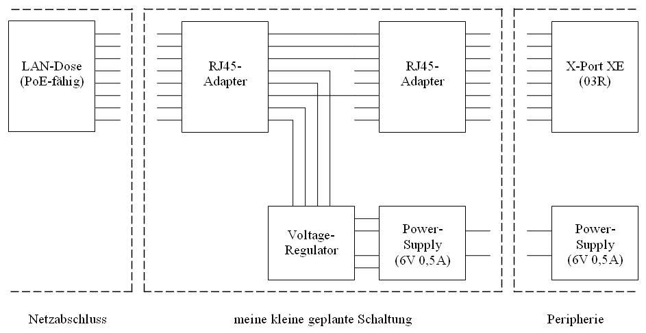 PoE Schaltung - Mikrocontroller.net