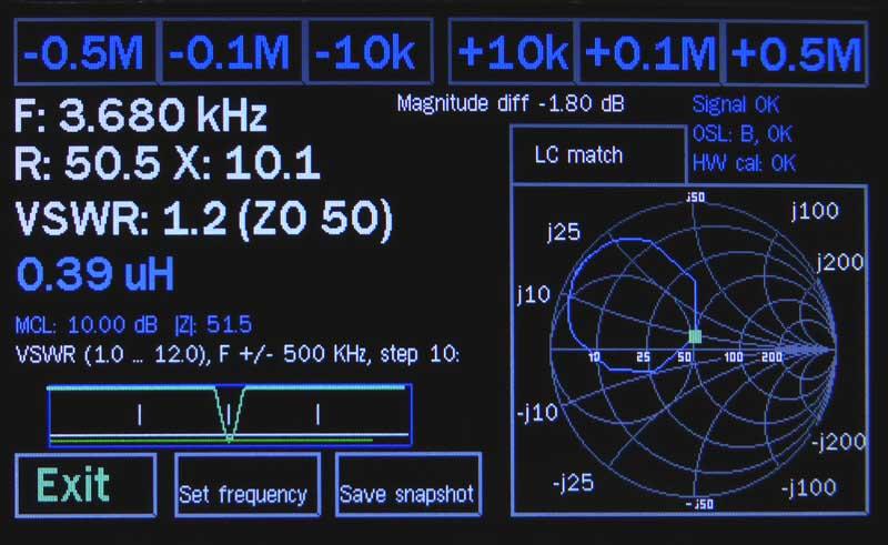 Antennenanalysator nach EU1KY - Mikrocontroller net