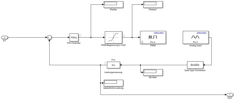 pi regler parameter fuer simulinkmodell mit einem arduino