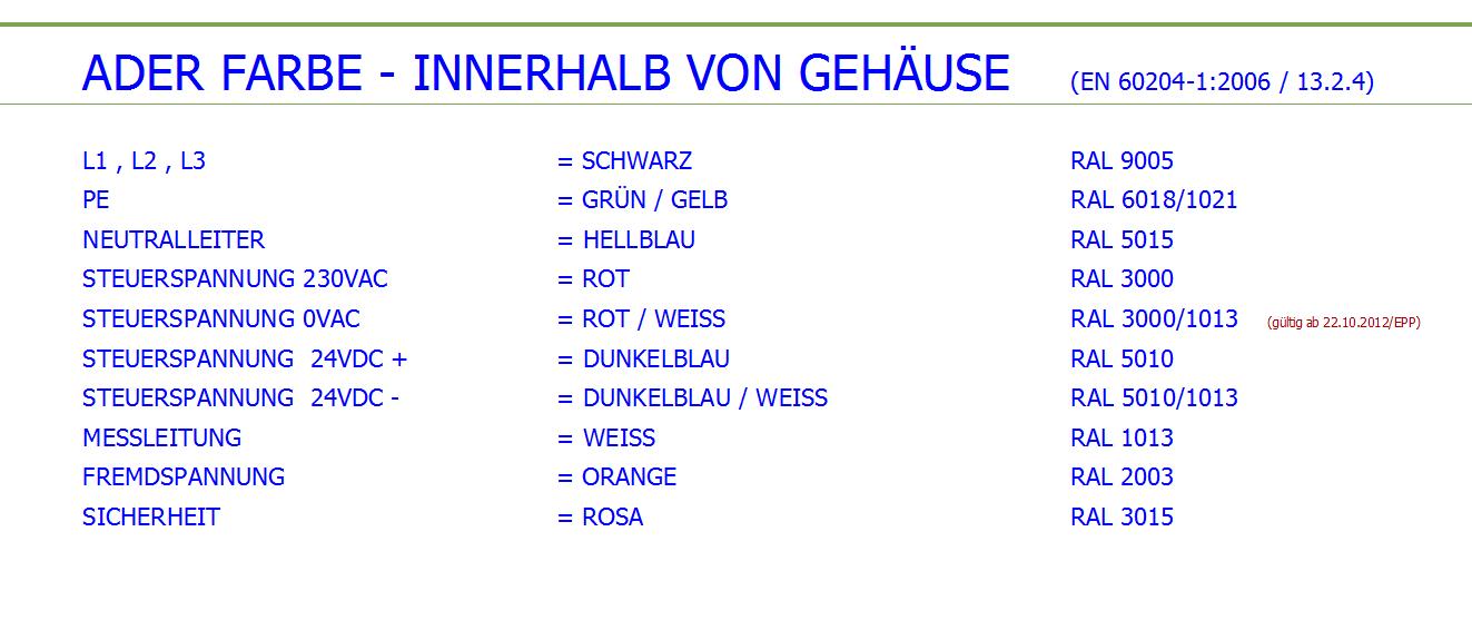 Schaltschrankbau Aderfarben - Mikrocontroller.net