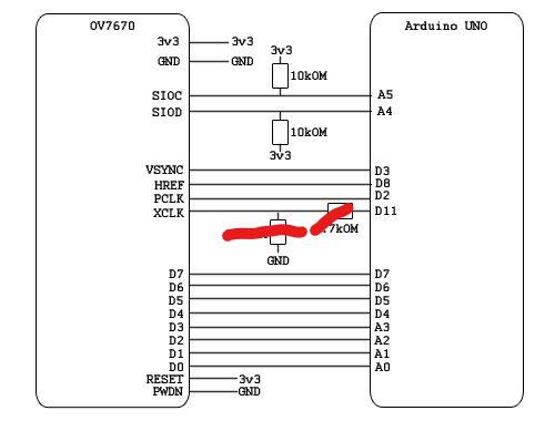 Brauche Unterstützung beim OV7670 (bzw. SCCB) - Mikrocontroller.net