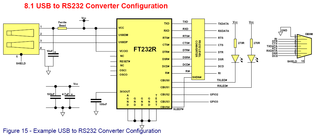 FT232R als USB-RS232 adapter - Mikrocontroller.net