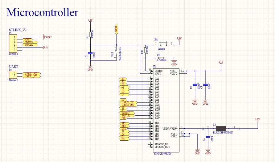 STM32 swd probleme - Mikrocontroller net