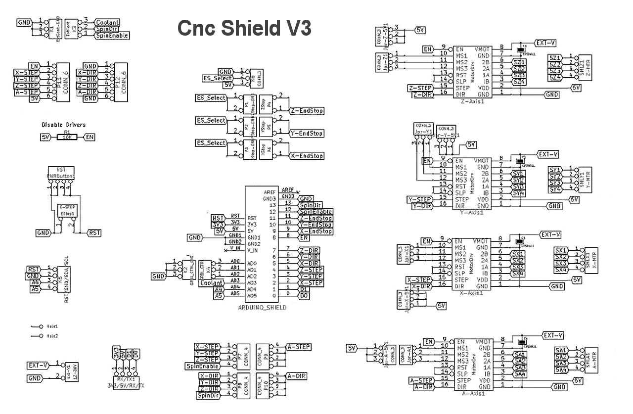 frage zu cnc shield v4 und stepper an arduino uno